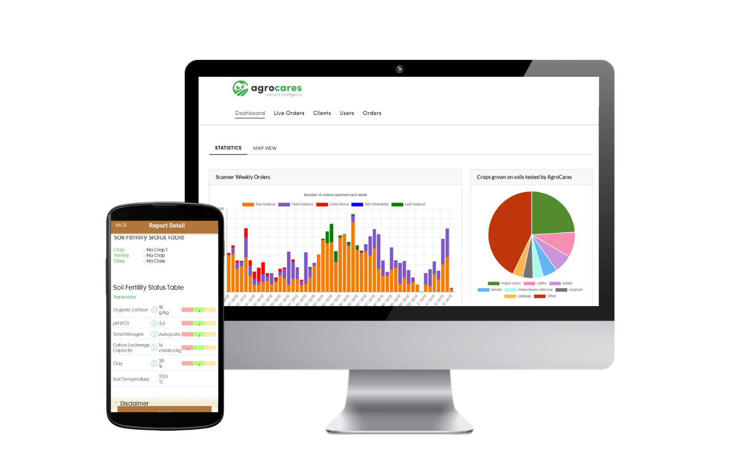New AgroCares portal offers clients 24/7 insights in their data